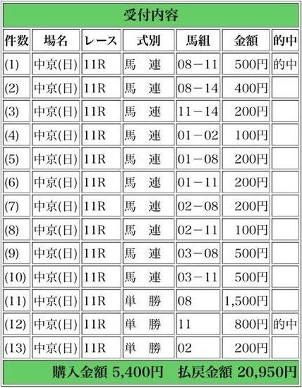 808b4a9bb5841e7a34de1d821bd7c03e85cb4603