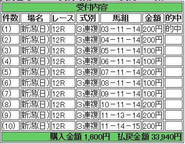 33d111f4c80663cb8d007d3c24e8da56e332dea9
