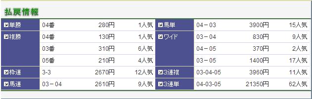 cbc70e9d02d8ce125d5886c523607ce592c5b63f