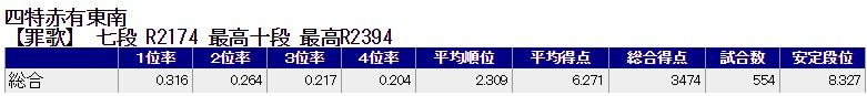 d07b7a52fdb15b2656121614b0114006a9f8ef6b