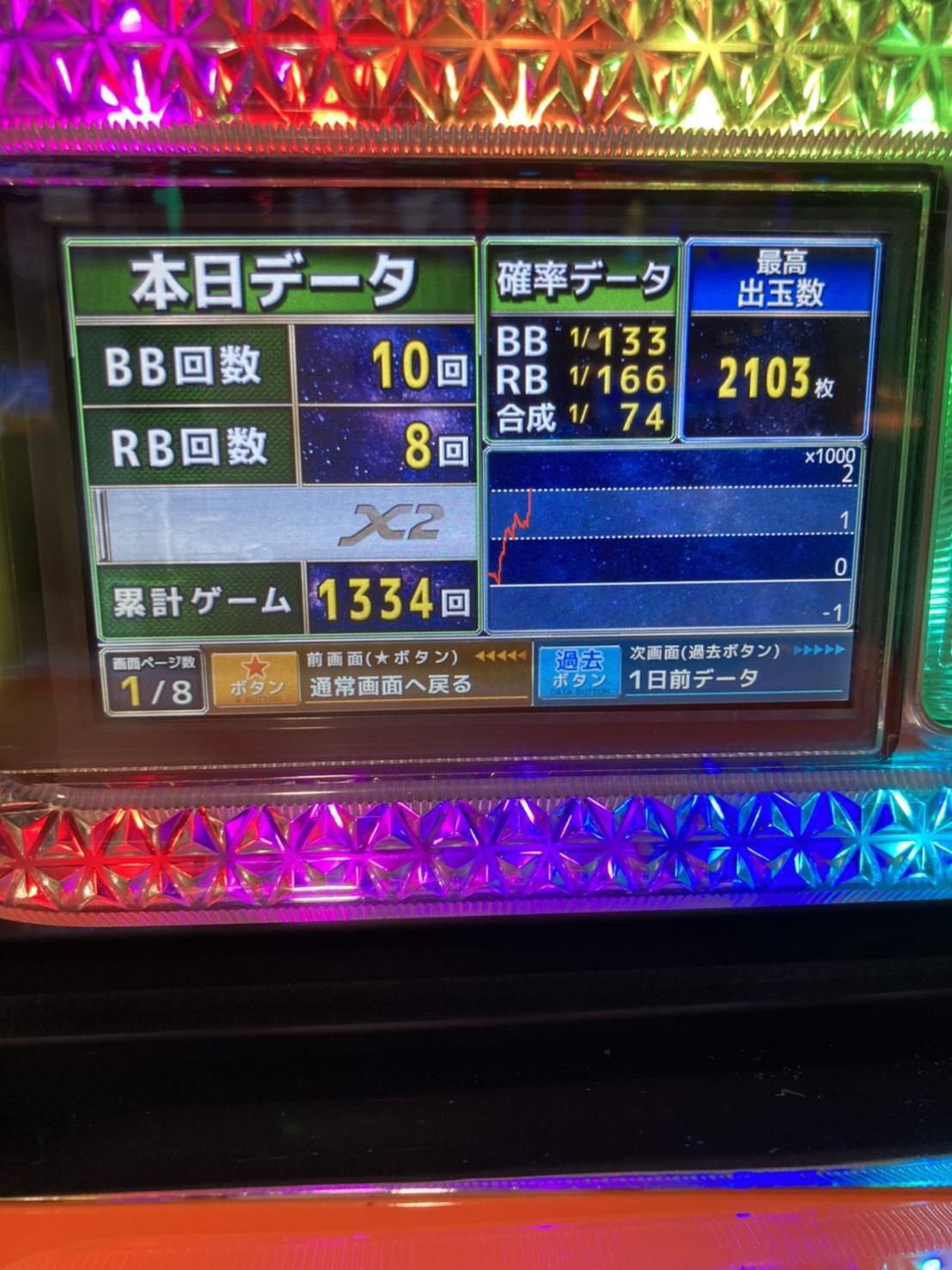 154da239be1c29679d26f6cd797d9d3d6a49c96e
